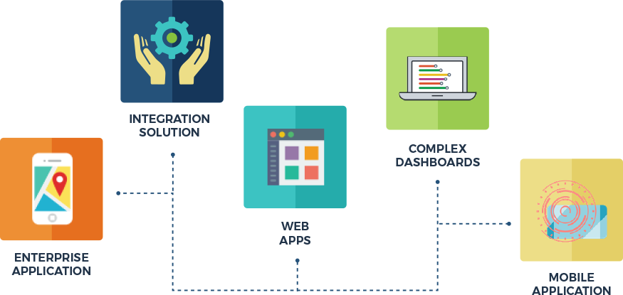 enterprise-integration-solution-banner_03