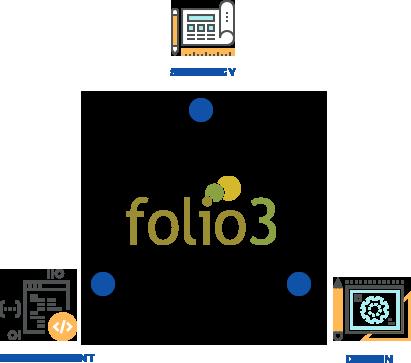 ecomm-why folio3-diagram