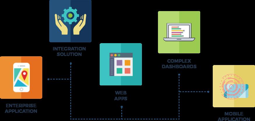 enterprise-integration-solution-banner_03