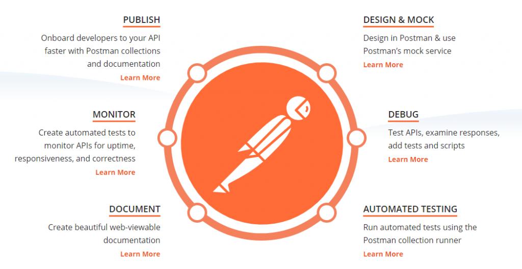 Automation_Documentation_Using_Postman_Blog_folio3